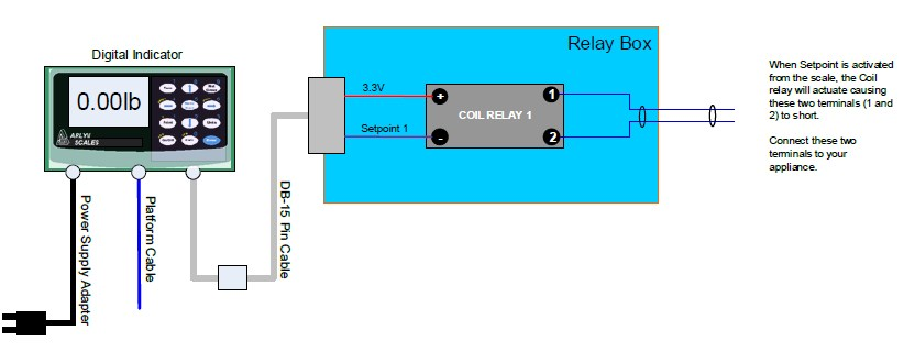 Dry Contact Coil Relay Wiring
