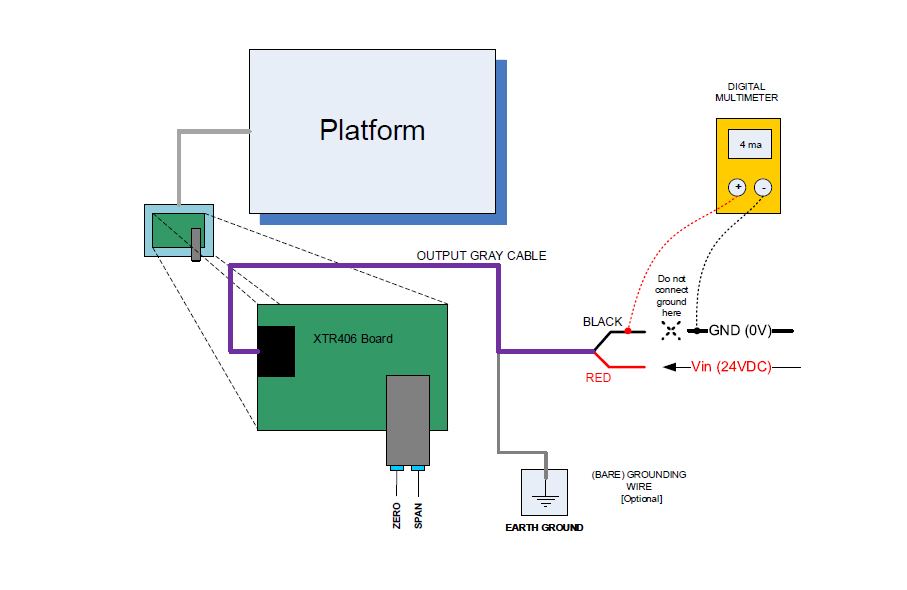 Platform Scales 4-20mA 2-Wire Loop Powered